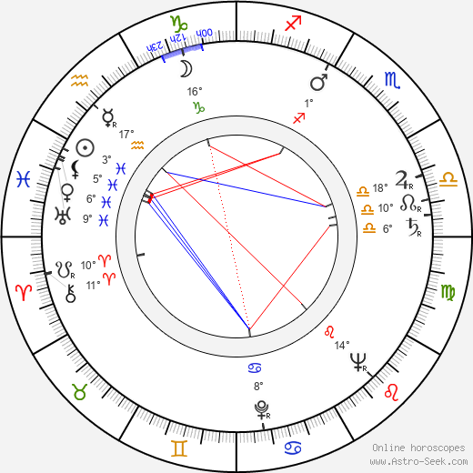Marie Mergey birth chart, biography, wikipedia 2019, 2020