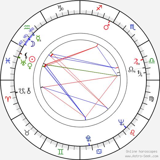 Matti Rautio tema natale, oroscopo, Matti Rautio oroscopi gratuiti, astrologia