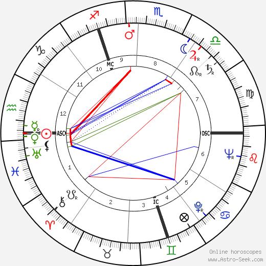 Maurice Colinon день рождения гороскоп, Maurice Colinon Натальная карта онлайн