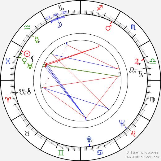 Newt Arnold день рождения гороскоп, Newt Arnold Натальная карта онлайн