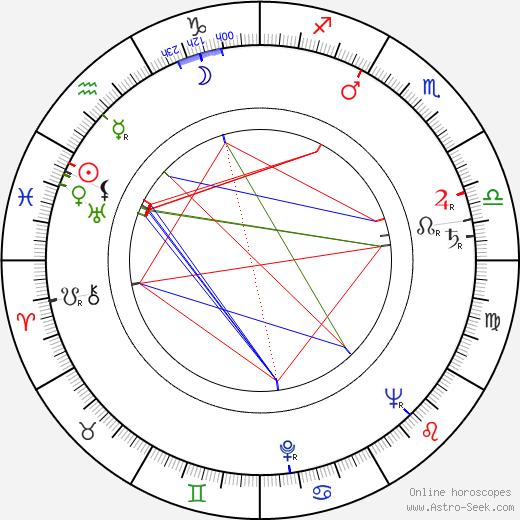 Riccardo Ghione astro natal birth chart, Riccardo Ghione horoscope, astrology