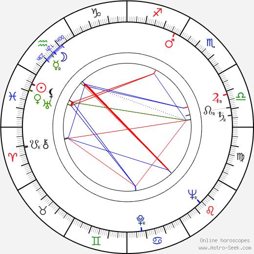 Steven Hill день рождения гороскоп, Steven Hill Натальная карта онлайн