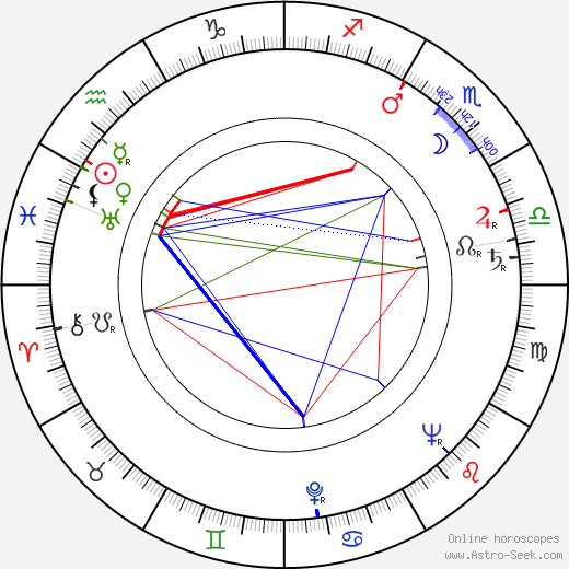 Věra Ždichyncová birth chart, Věra Ždichyncová astro natal horoscope, astrology