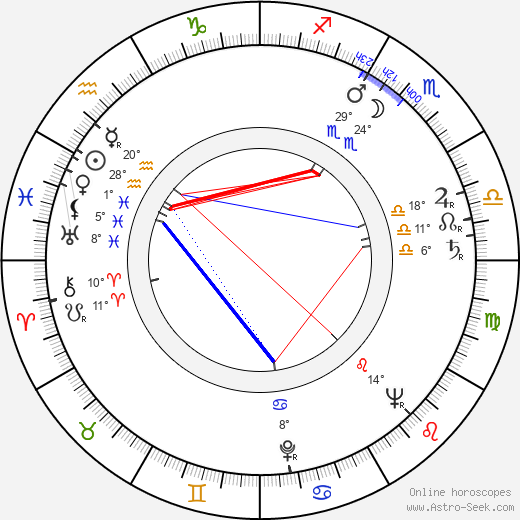 Vili Kauko birth chart, biography, wikipedia 2019, 2020