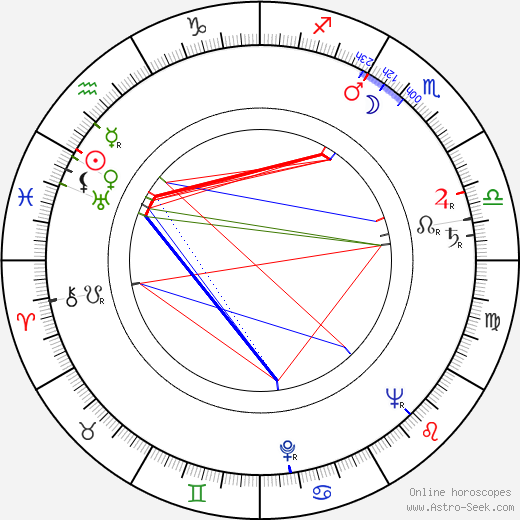 Vili Kauko astro natal birth chart, Vili Kauko horoscope, astrology