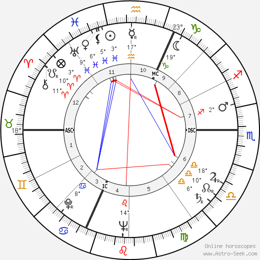 William Max Schoning birth chart, biography, wikipedia 2020, 2021