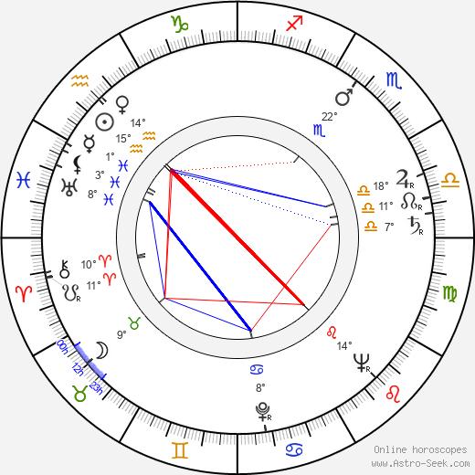 William Phipps birth chart, biography, wikipedia 2018, 2019