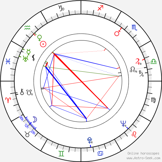 William Phipps astro natal birth chart, William Phipps horoscope, astrology