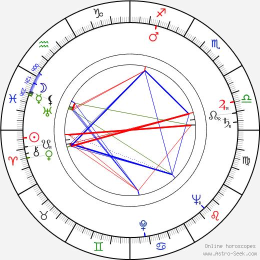 Bruno VeSota день рождения гороскоп, Bruno VeSota Натальная карта онлайн