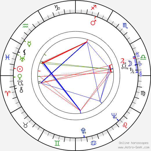 China Zorrilla birth chart, China Zorrilla astro natal horoscope, astrology