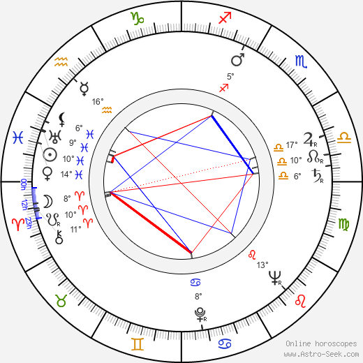 Eine Helke-Viljanen birth chart, biography, wikipedia 2019, 2020