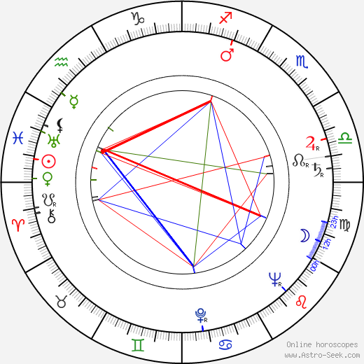 Ilja Hylas день рождения гороскоп, Ilja Hylas Натальная карта онлайн