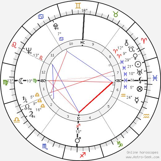 Jack Kerouac birth chart, biography, wikipedia 2018, 2019