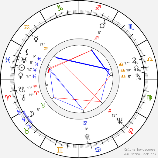 Jay Presson Allen birth chart, biography, wikipedia 2020, 2021