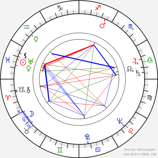 Jay Presson Allen birth chart, Jay Presson Allen astro natal horoscope, astrology