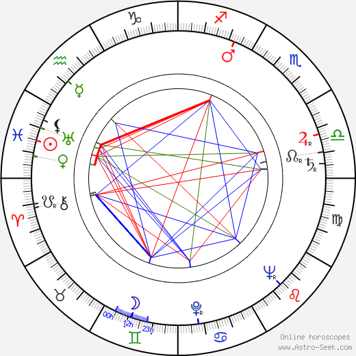 Jean Martin birth chart, Jean Martin astro natal horoscope, astrology
