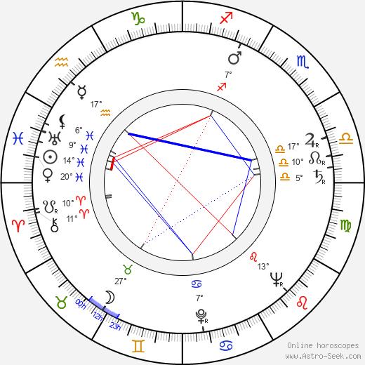 Josef Větrovec birth chart, biography, wikipedia 2020, 2021