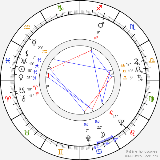 Lechoslaw Marszalek birth chart, biography, wikipedia 2019, 2020