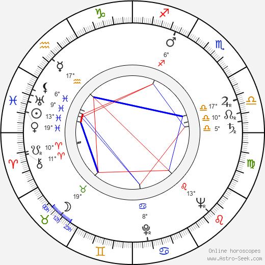 Martha O'Driscoll birth chart, biography, wikipedia 2018, 2019