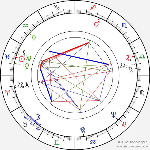 Martha O'Driscoll astro natal birth chart, Martha O'Driscoll horoscope, astrology