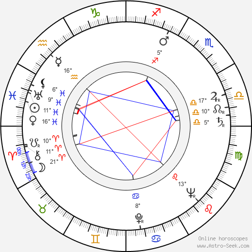 Miroslav Kalný birth chart, biography, wikipedia 2018, 2019