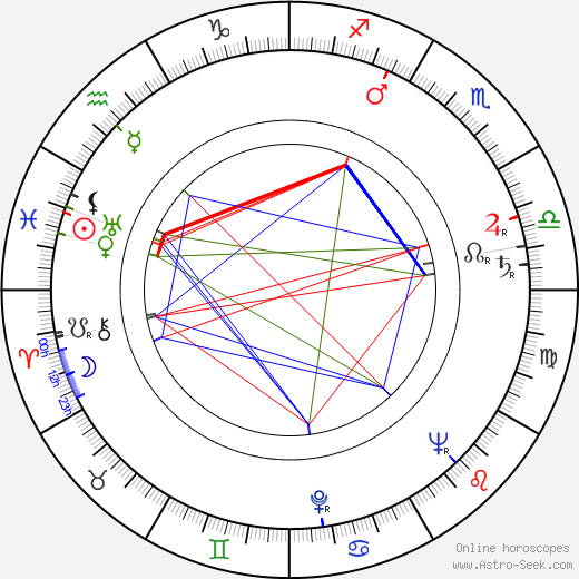Miroslav Kalný astro natal birth chart, Miroslav Kalný horoscope, astrology