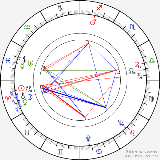 Nikolai Rozantsev tema natale, oroscopo, Nikolai Rozantsev oroscopi gratuiti, astrologia