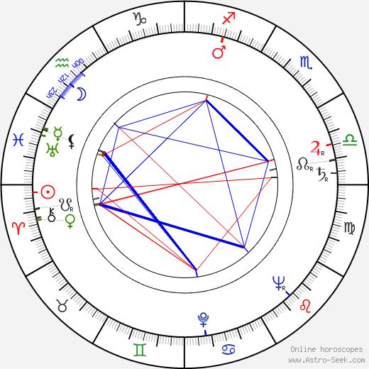 Oldřich Kříž tema natale, oroscopo, Oldřich Kříž oroscopi gratuiti, astrologia