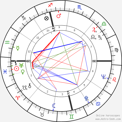 Pier Paolo Pasolini astro natal birth chart, Pier Paolo Pasolini horoscope, astrology