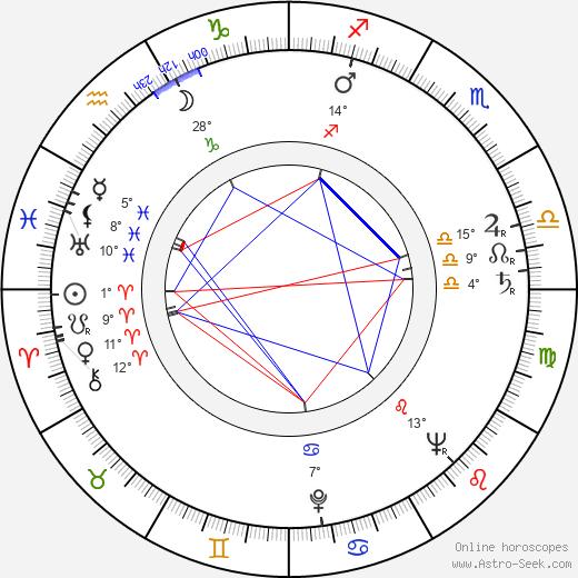 Stewart Stern birth chart, biography, wikipedia 2020, 2021