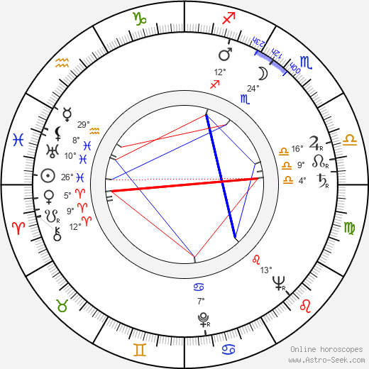 Walter Grauman birth chart, biography, wikipedia 2017, 2018