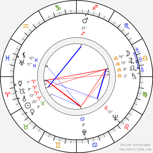 Åke Manninen birth chart, biography, wikipedia 2018, 2019