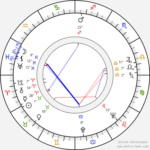 Aristide Teica birth chart, biography, wikipedia 2019, 2020