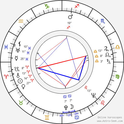 Dorothy Hart birth chart, biography, wikipedia 2017, 2018