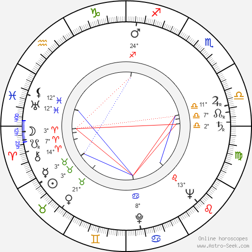 Fred Delmare birth chart, biography, wikipedia 2019, 2020