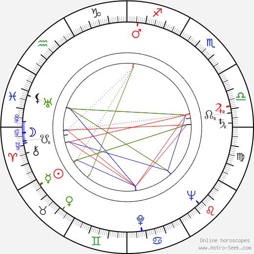 Fred Delmare astro natal birth chart, Fred Delmare horoscope, astrology