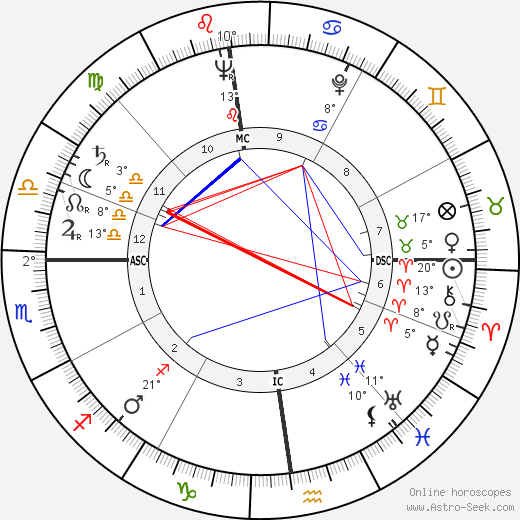 Giuseppe Casari birth chart, biography, wikipedia 2019, 2020