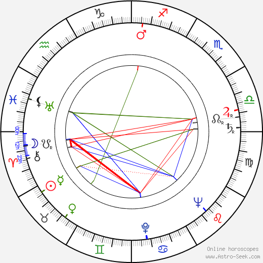 J. D. Cannon astro natal birth chart, J. D. Cannon horoscope, astrology