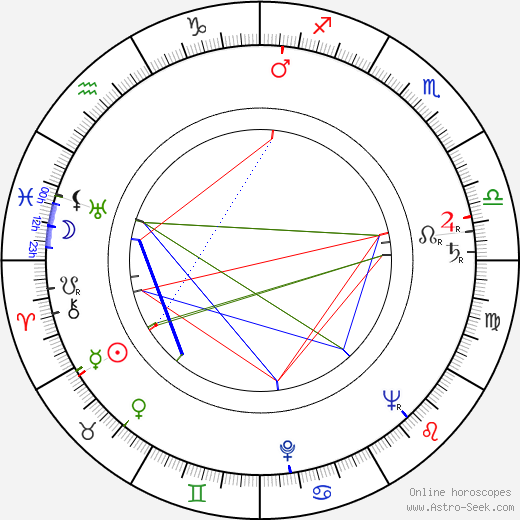 Jiří Sequens Sr. день рождения гороскоп, Jiří Sequens Sr. Натальная карта онлайн