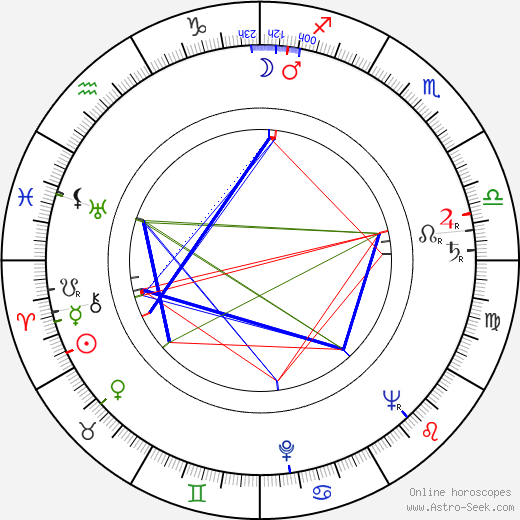 Kingsley Amis astro natal birth chart, Kingsley Amis horoscope, astrology