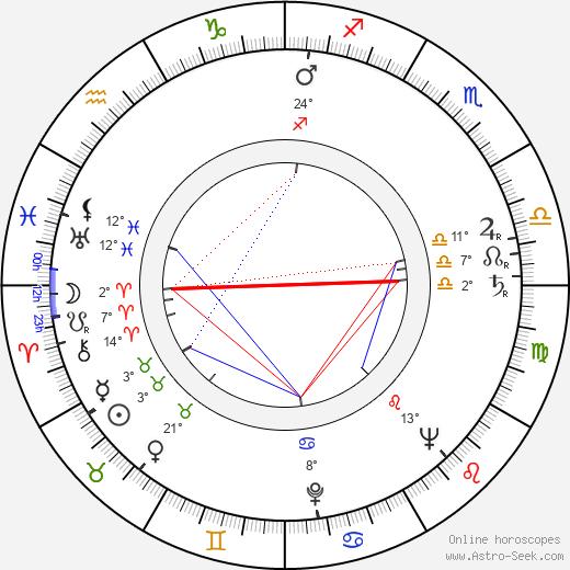 Matti Lehtinen birth chart, biography, wikipedia 2019, 2020