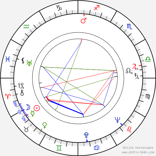 Mike Kellin astro natal birth chart, Mike Kellin horoscope, astrology