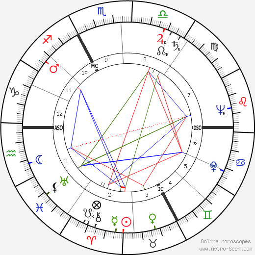 Valerie André tema natale, oroscopo, Valerie André oroscopi gratuiti, astrologia