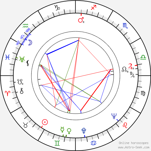 Adrian Hoven astro natal birth chart, Adrian Hoven horoscope, astrology