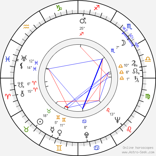 David Azrieli birth chart, biography, wikipedia 2019, 2020