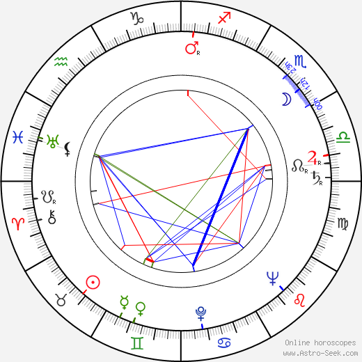 David Azrieli astro natal birth chart, David Azrieli horoscope, astrology