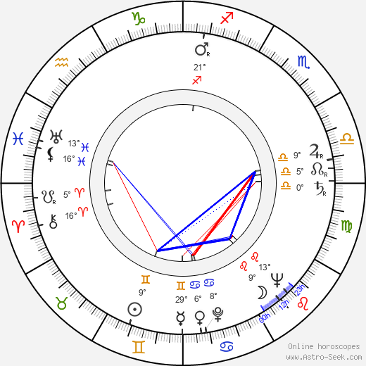 Denholm Elliott birth chart, biography, wikipedia 2017, 2018