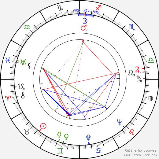 Don Weis день рождения гороскоп, Don Weis Натальная карта онлайн