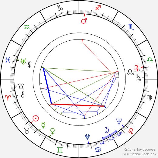 Elizabeth Lawrence день рождения гороскоп, Elizabeth Lawrence Натальная карта онлайн