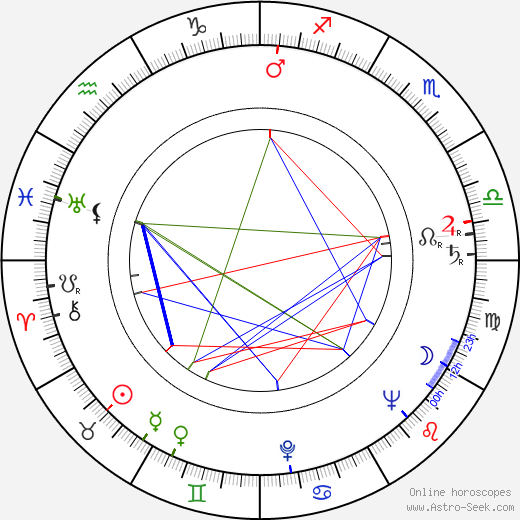 Frank Stanley день рождения гороскоп, Frank Stanley Натальная карта онлайн